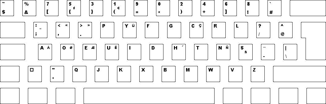 ubuntu cheat sheet 14.04 pdf